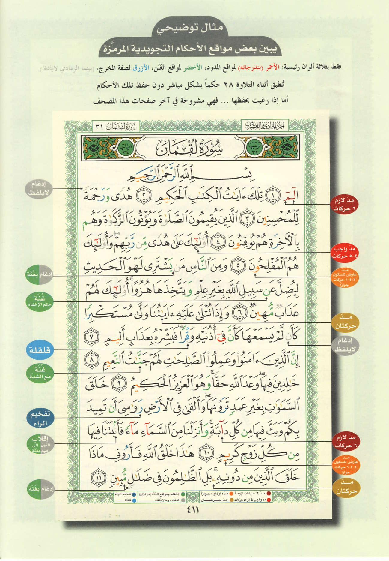 Quran Uthmani Script Pdf